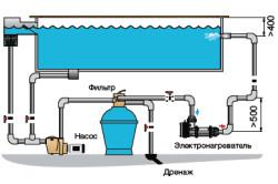 Типовая схема подключения электрического водонагревателя