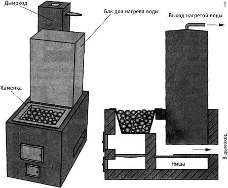Схема кладки металлической