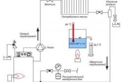 Пример организации парового отопления
