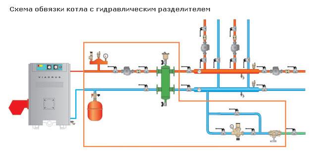 Схема подключения одноконтурного котла фото 148