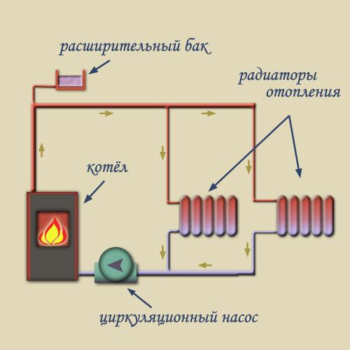 Монтаж отопление своими руками схема 568