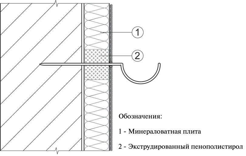 Утепление и шумоизоляция межэтажных перекрытий по деревянным балкам
