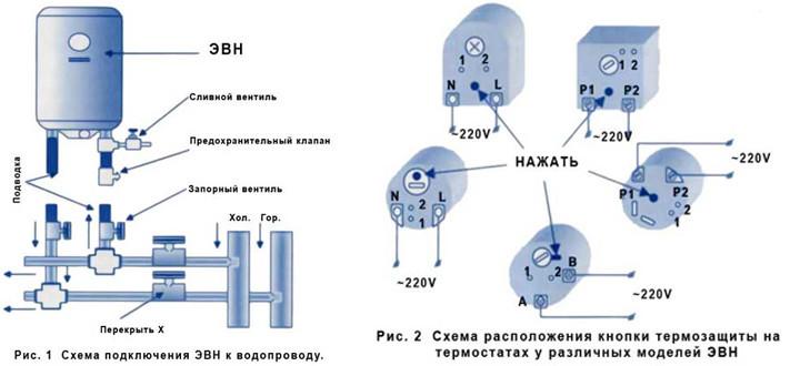 Сколько потребляет энергии водонагреватель аристон