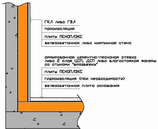 Цена экспресс церезит гидроизоляция