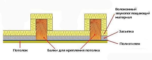Молодечно теплоизоляция в