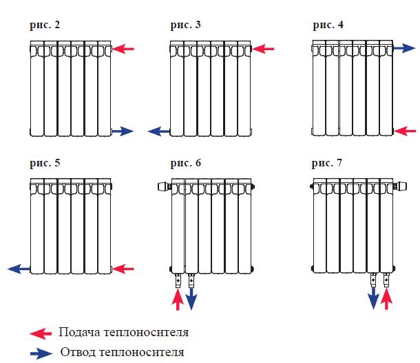Подключение биметаллических радиаторов отопления: пошаговая.