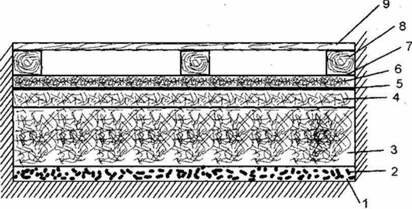 Гидроизоляцию использовать крыши для можно что как
