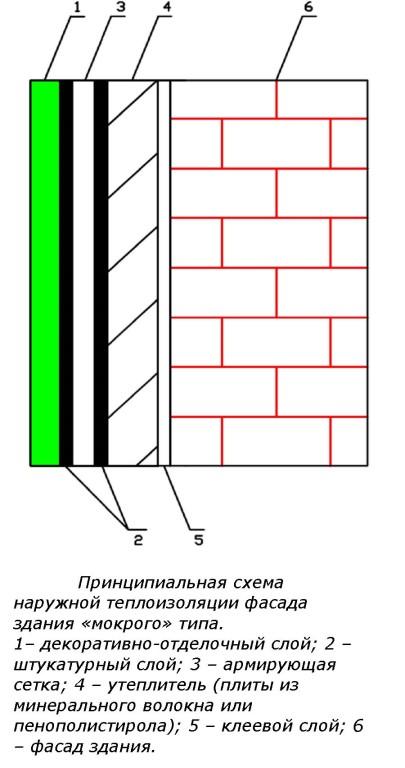 Скачать сертификат на битумную мастику для гидроизоляции фундаментов