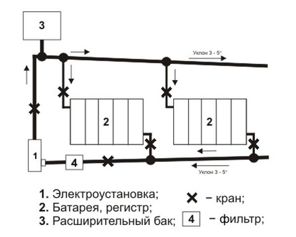 Схема котла водяного отопления 922