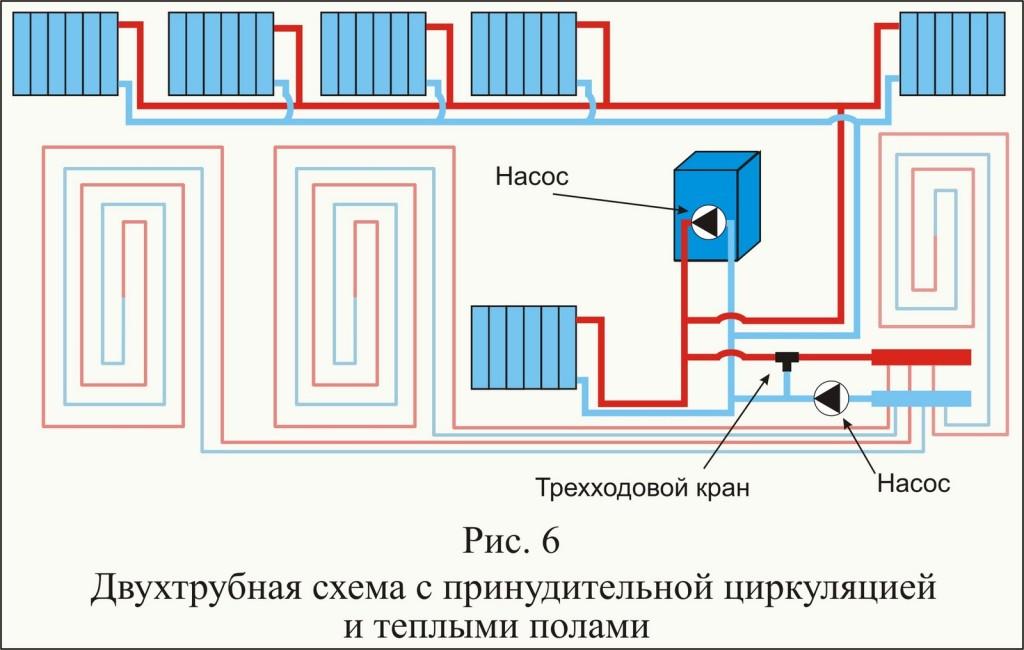 Двухтрубная система отопления с принудительной циркуляцией и теплым полом.