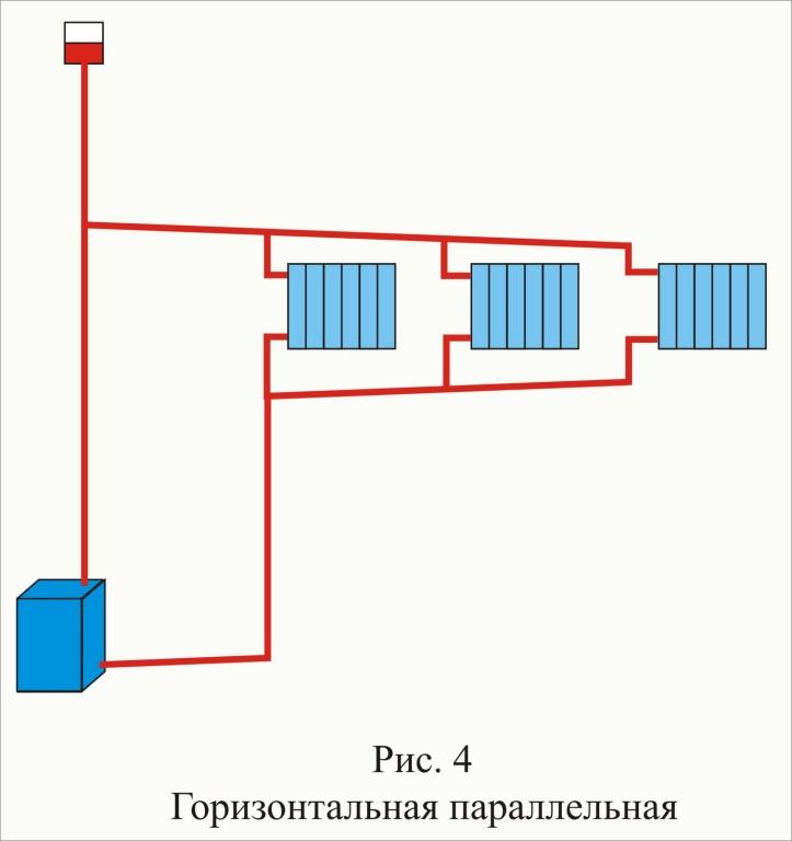 Горизонтальная параллельная схема отопления.