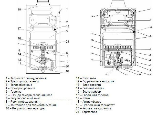 Схема водного клапана газовой колонки
