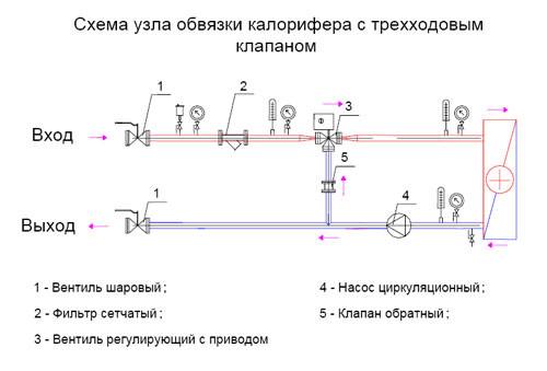 Схема обвязки калорифера приточной установки фото 31
