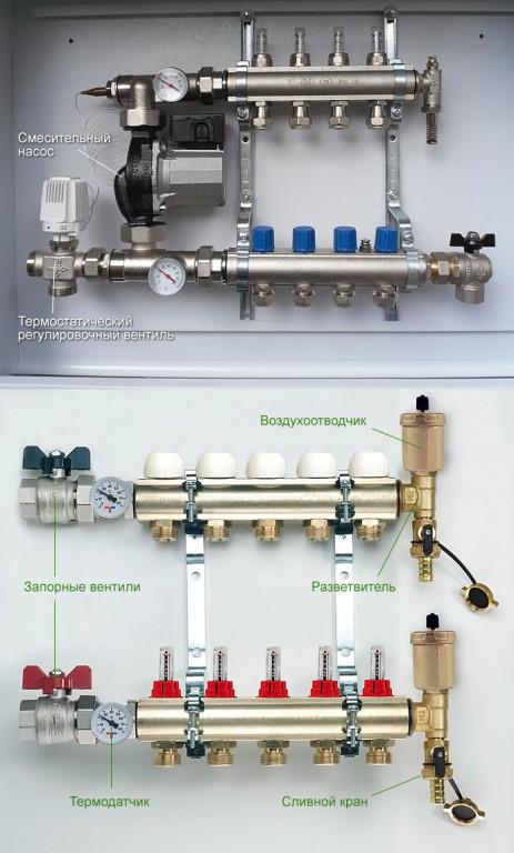 Электрокотёл для теплого пола – расчет мощности, схемы обвязки.
