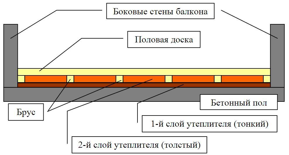 Потолка оренбург шумоизоляция