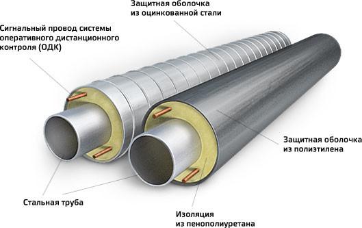 Проникающая гидроизоляция купить в тольятти