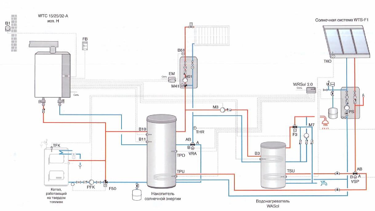 2 котла в системе отопления схема фото 879