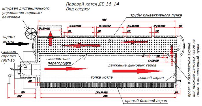 Схема конвективного пучка котла фото 604