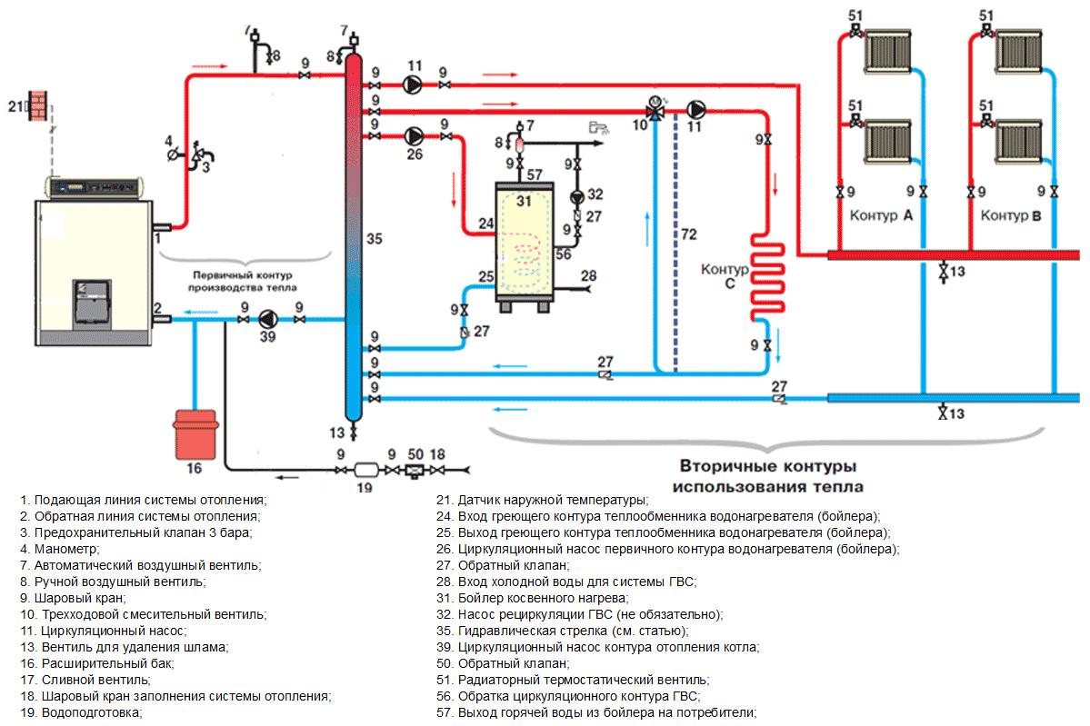 Схема установки газового оборудования фото 485
