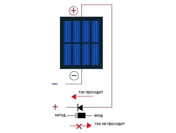 Схема подключения солнечных панелей фото 597