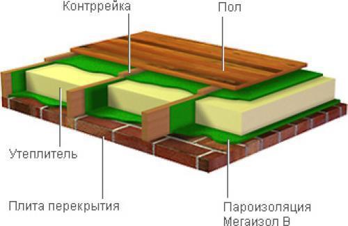 Утепление плит перекрытия снаружи строительство лестниц железобетонные