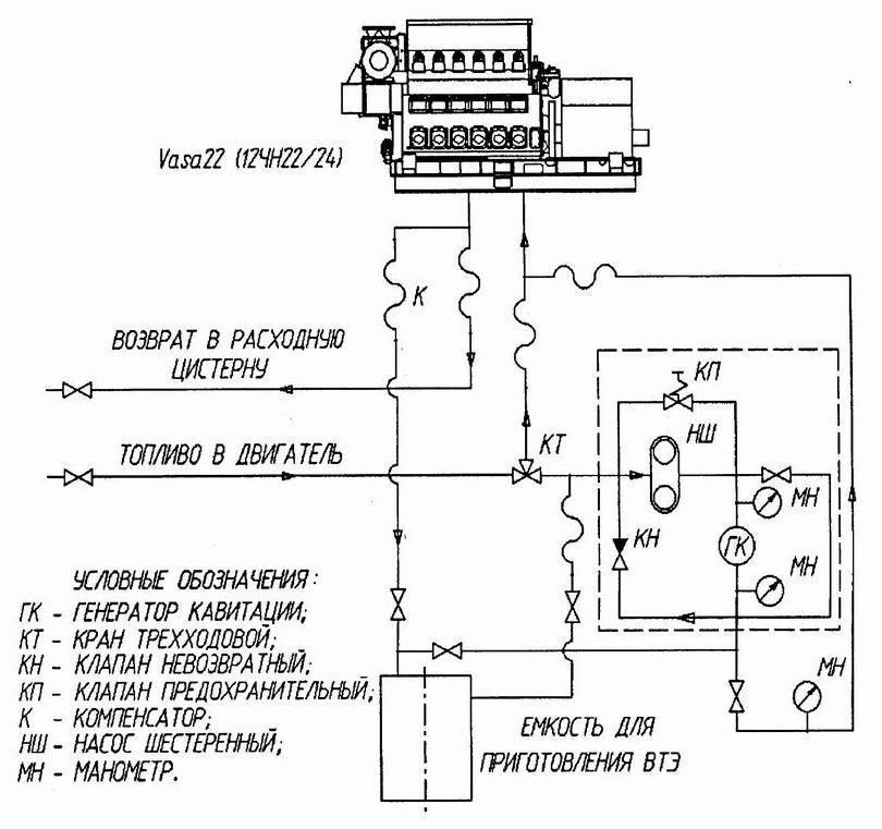 Схема управления дизель генератора