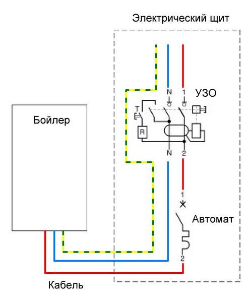 Схема подводки к бойлеру