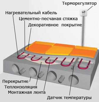 Классик альмера шумоизоляция ниссан арок