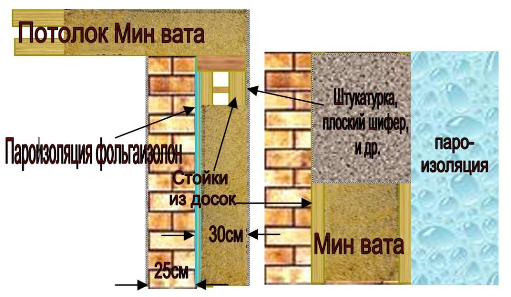 Новгороде нижнем гидроизоляция акватрон в купить