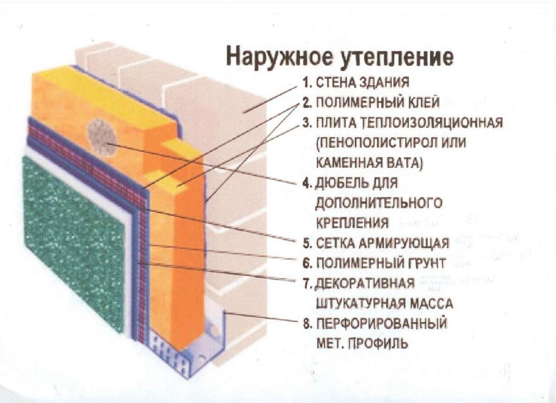 Вязание спицами для детей: основные схемы для вязки 8