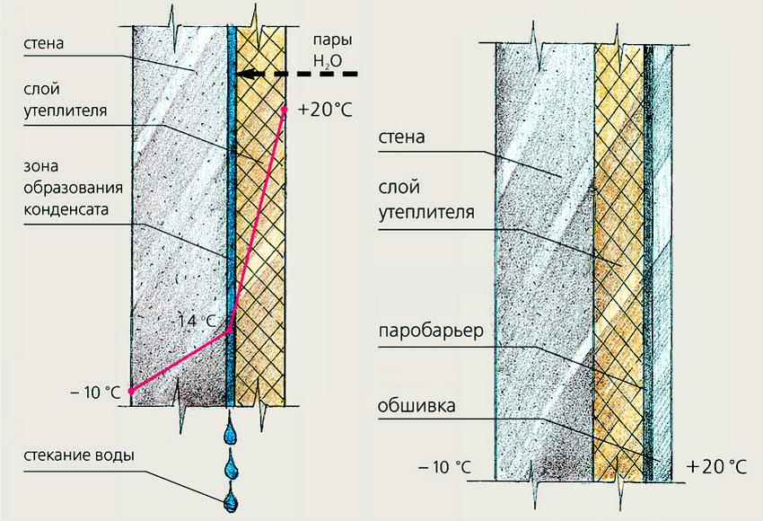 Схема среза стены, утепленной пенопластом.