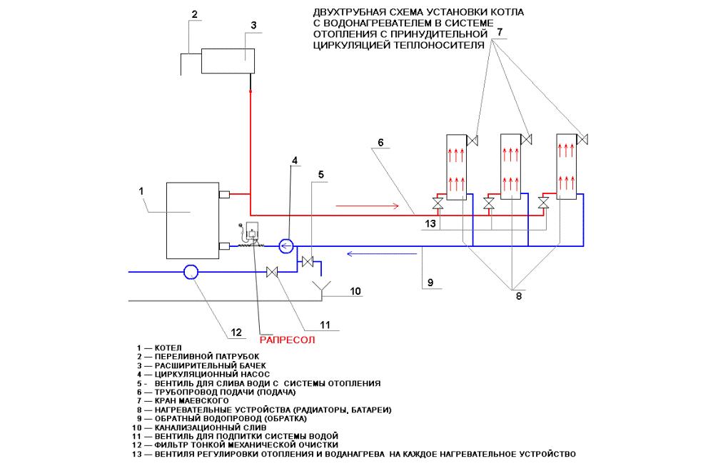 Монтаж отопление своими руками схема 238