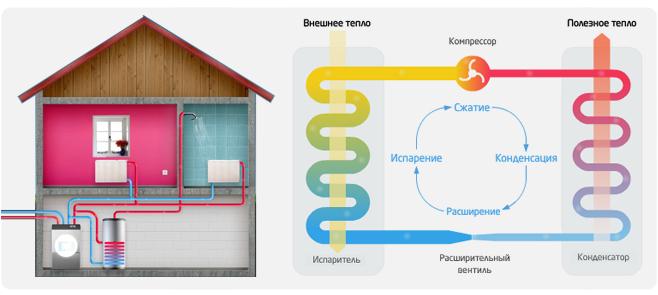 Геотермальный теплообменник для отопления Кожухотрубный испаритель ONDA SSE 41.206.2600 Находка