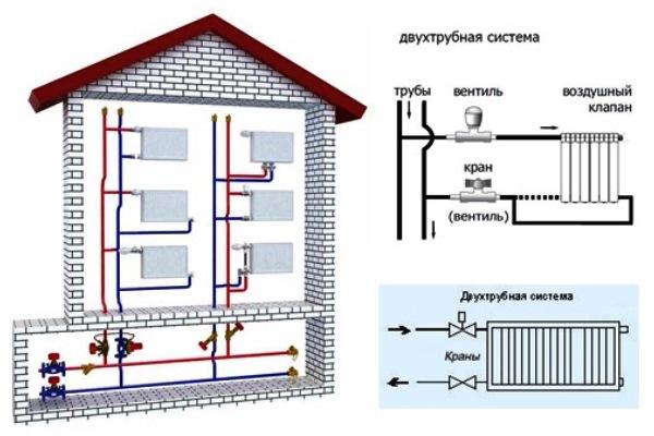Схема двухтрубного подключение отопления