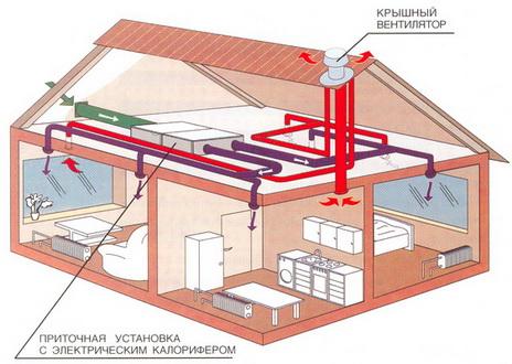 Теплоизоляция ким ал 50