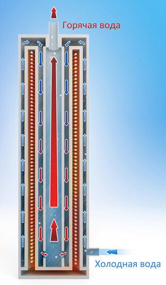 Вихревой индукционный нагреватель схема фото 704