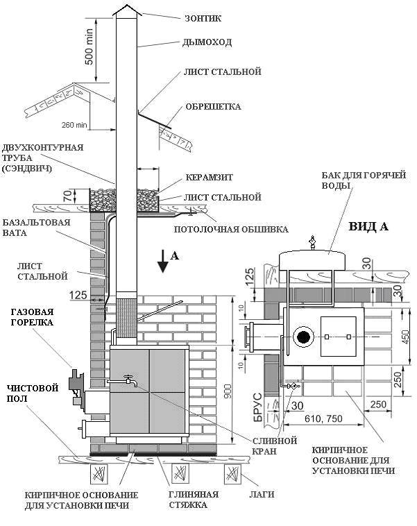 Дымоходы для печей чертеж выход коаксиального дымохода от окна
