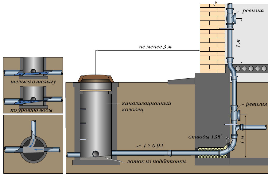 На пароизоляция балконе крыши