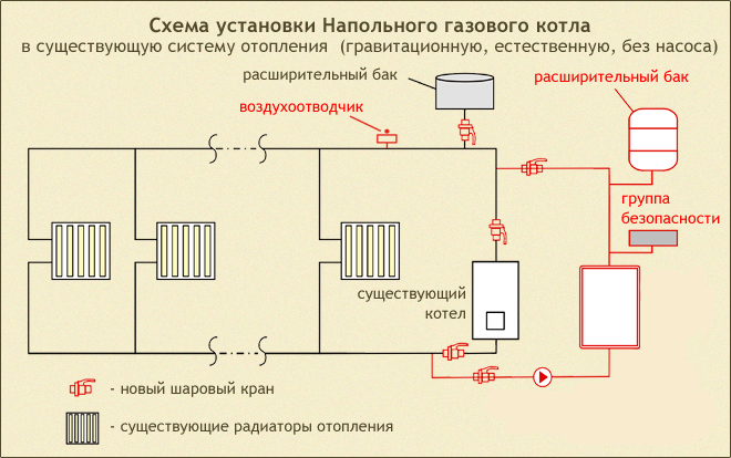 Схема установки котла подогрева фото 70