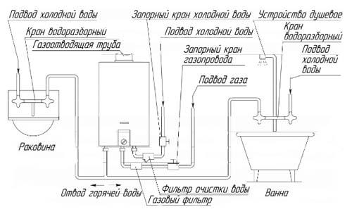 Установка водонапорных колонок