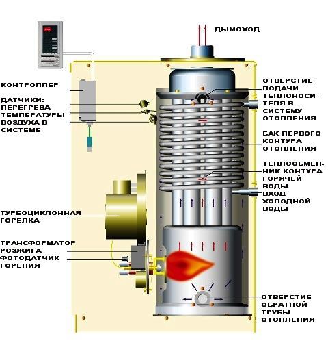 Навьен чистка теплообменника не разбирая вентиляторы для теплообменника