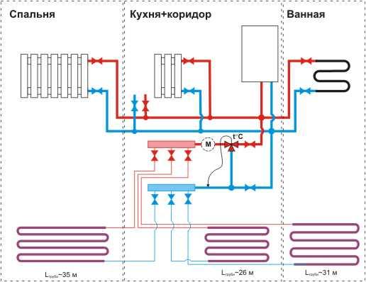 Принцип работы котла с двумя теплообменниками Паяный теплообменник HYDAC HEX S615-60 Серов
