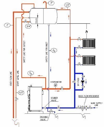 Схема отопления с расширительным баком 741